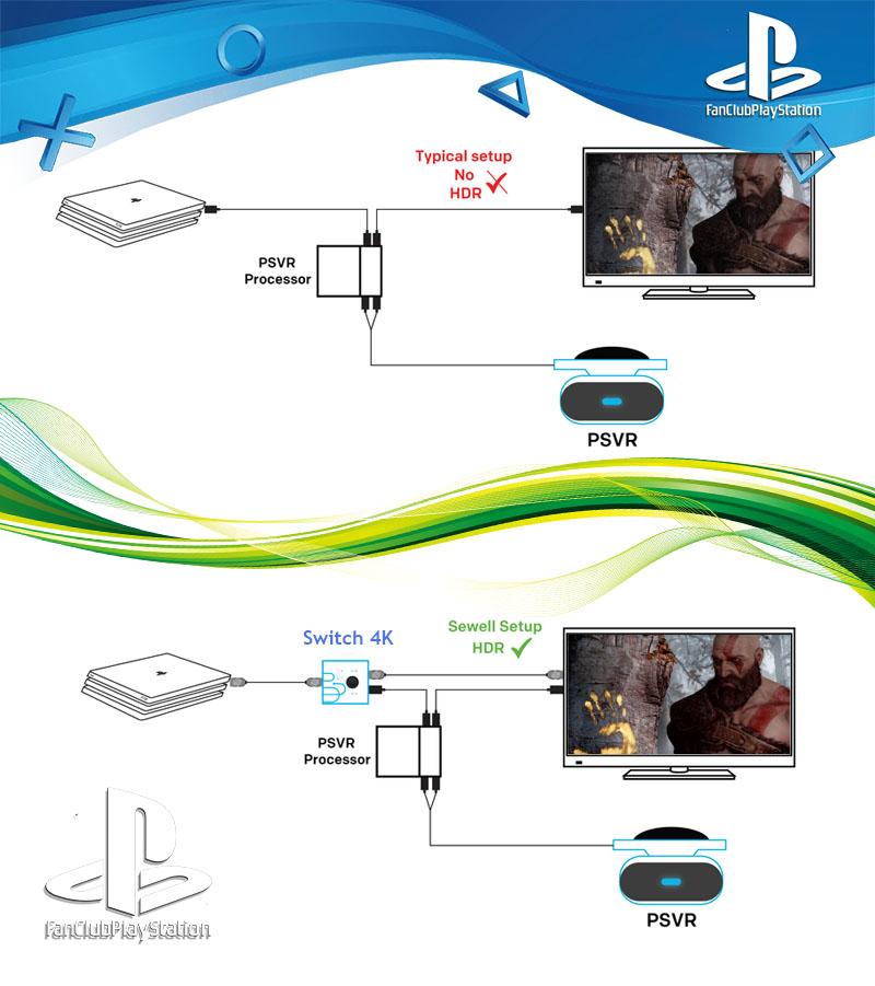 PSVR-HDR